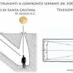 Il più antico telescopio del mondo su www.luoghimisteriosi.it