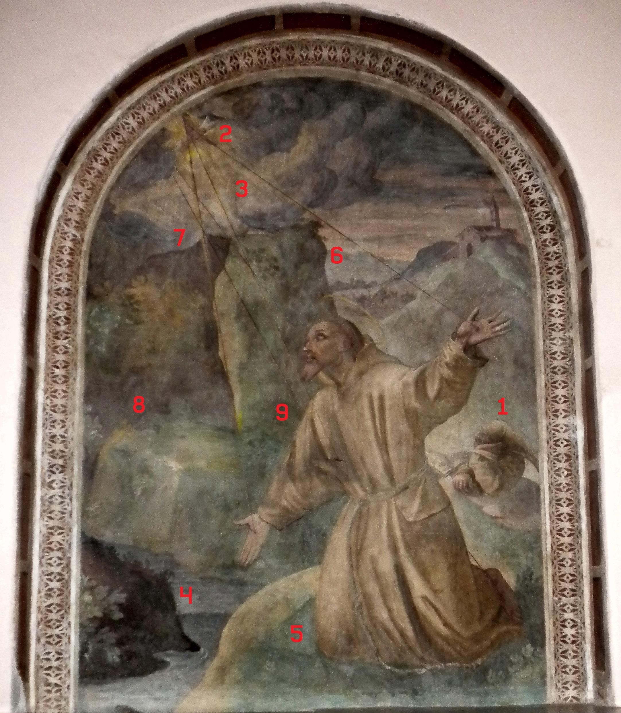 Esoterismo ed arte analisi di un opera su san francesco nella