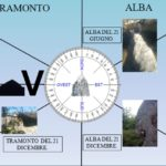 Nuove ipotesi sul sito megalitico di Ceccano (FR): un enorme orologio solare? di Roberto Adinolfi.