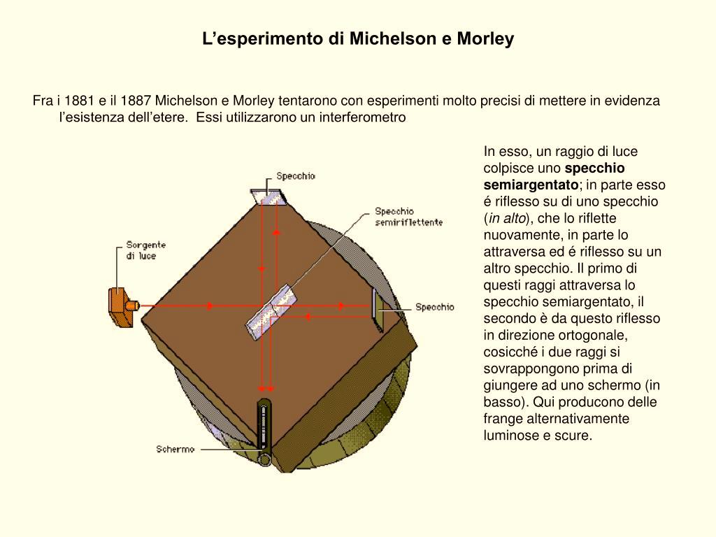 Risultato immagini per Michelson e Morley