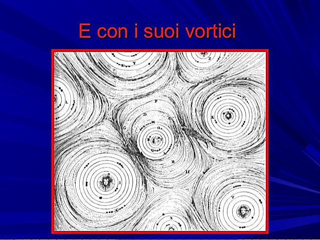 Risultato immagini per vortici cartesiani
